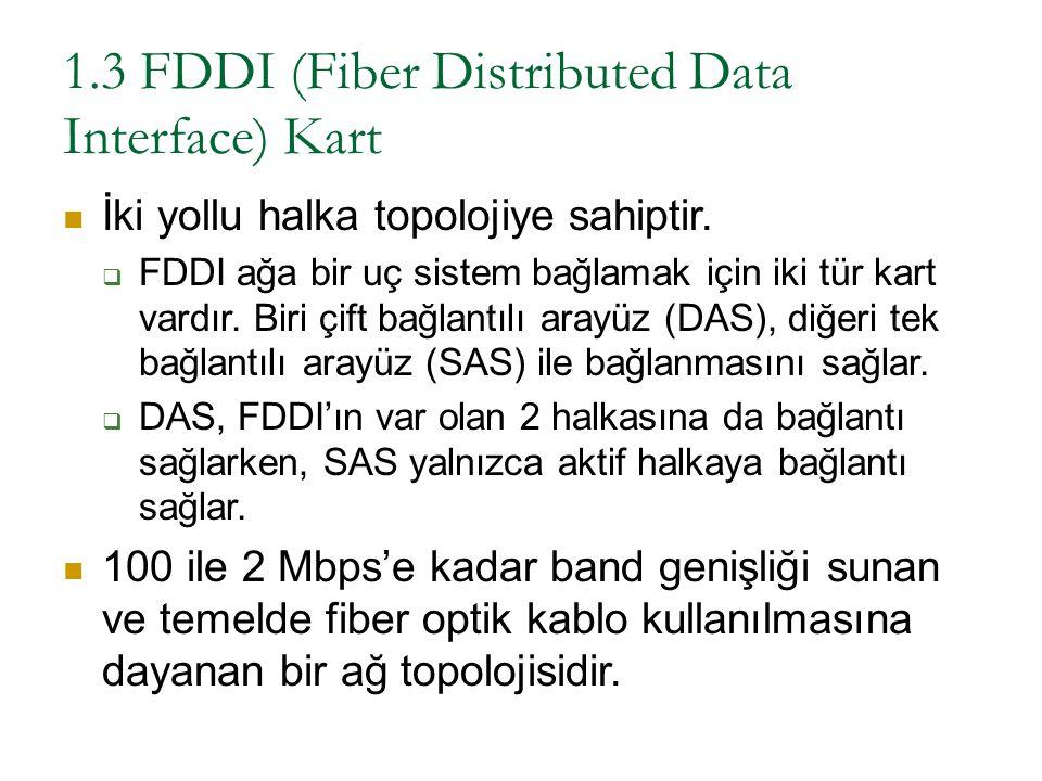 1.3 FDDI (Fiber Distributed Data Interface) Kart İki yollu halka topolojiye sahiptir.  FDDI ağa bir uç sistem bağlamak için iki tür kart vardır. Biri