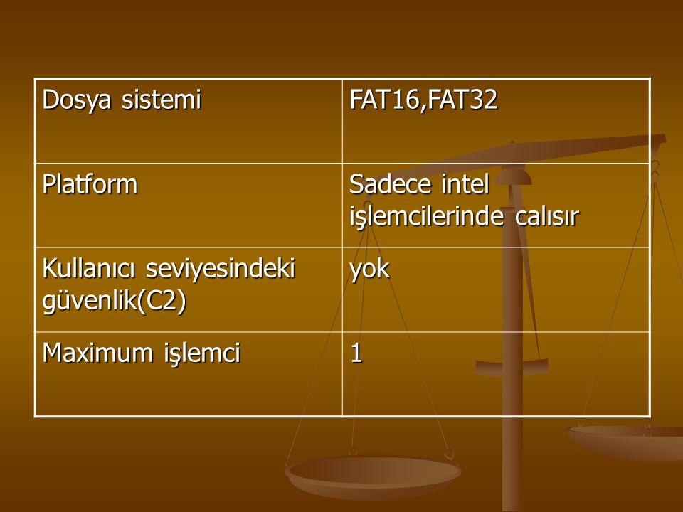 Dosya sistemi FAT16,FAT32 Platform Sadece intel işlemcilerinde calısır Kullanıcı seviyesindeki güvenlik(C2) yok Maximum işlemci 1