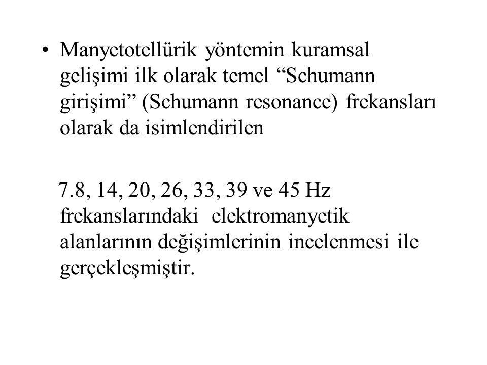 """Manyetotellürik yöntemin kuramsal gelişimi ilk olarak temel """"Schumann girişimi"""" (Schumann resonance) frekansları olarak da isimlendirilen 7.8, 14, 20,"""