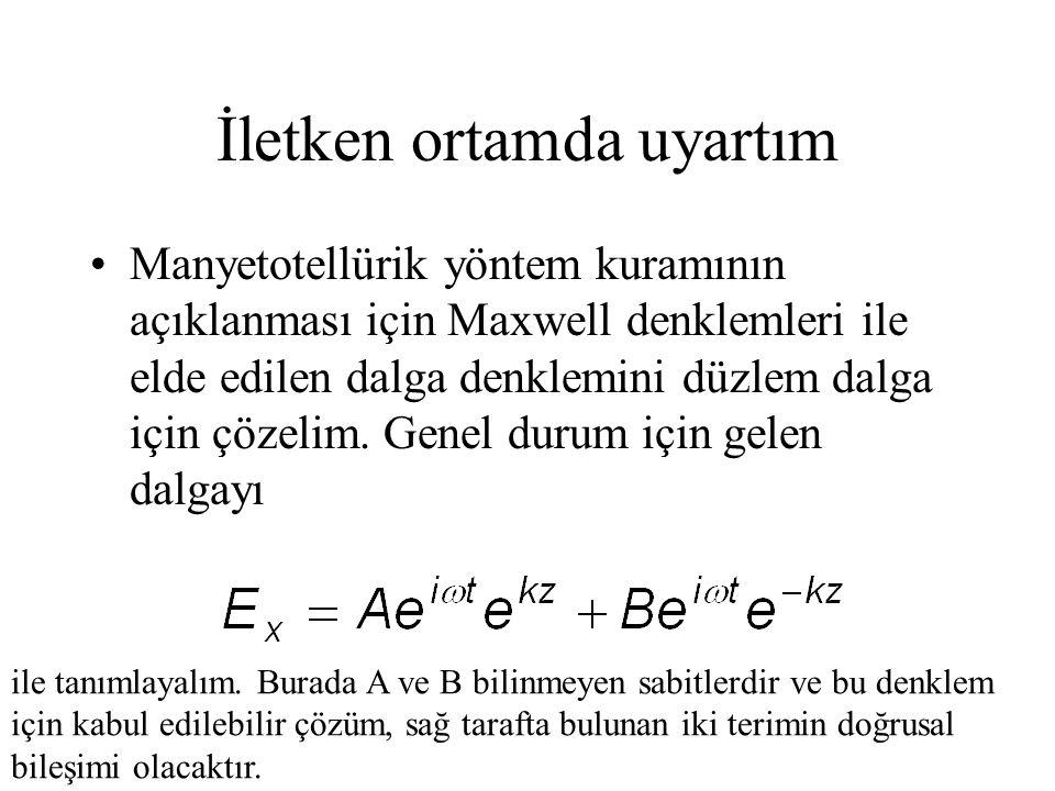 İletken ortamda uyartım Manyetotellürik yöntem kuramının açıklanması için Maxwell denklemleri ile elde edilen dalga denklemini düzlem dalga için çözel