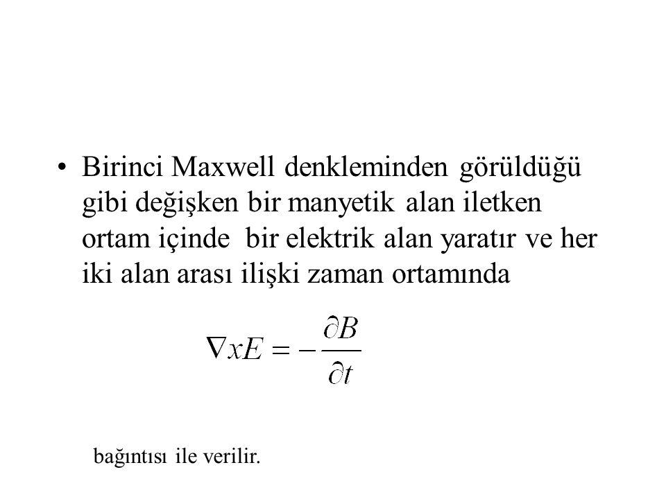 Birinci Maxwell denkleminden görüldüğü gibi değişken bir manyetik alan iletken ortam içinde bir elektrik alan yaratır ve her iki alan arası ilişki zaman ortamında bağıntısı ile verilir.
