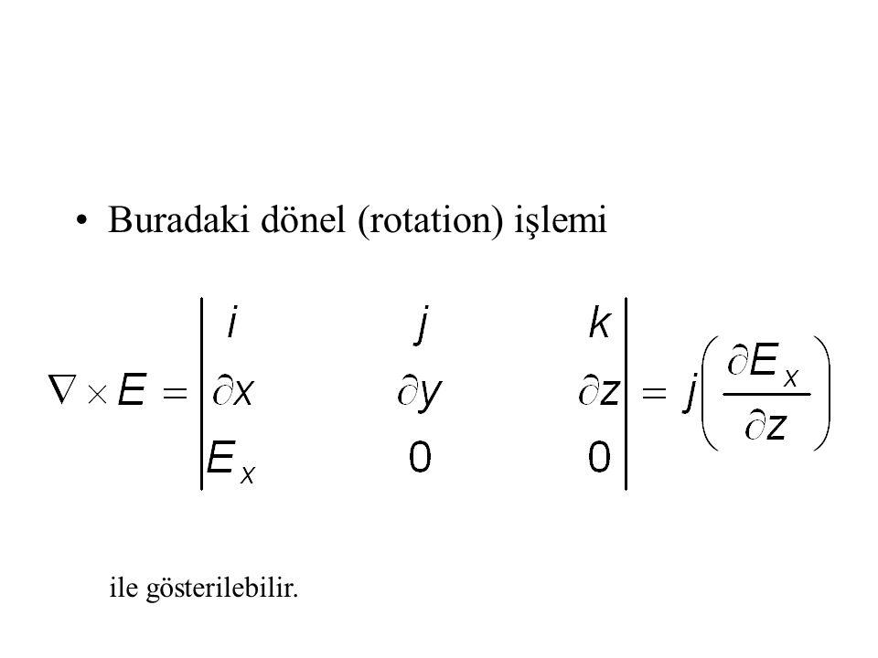 Buradaki dönel (rotation) işlemi ile gösterilebilir.