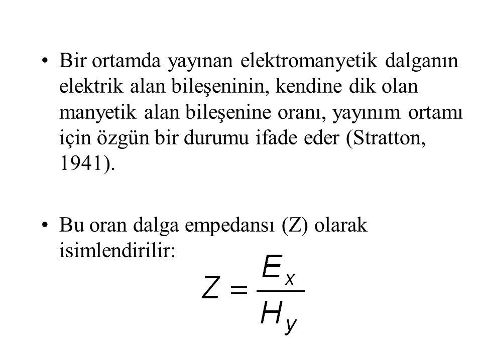 Bir ortamda yayınan elektromanyetik dalganın elektrik alan bileşeninin, kendine dik olan manyetik alan bileşenine oranı, yayınım ortamı için özgün bir