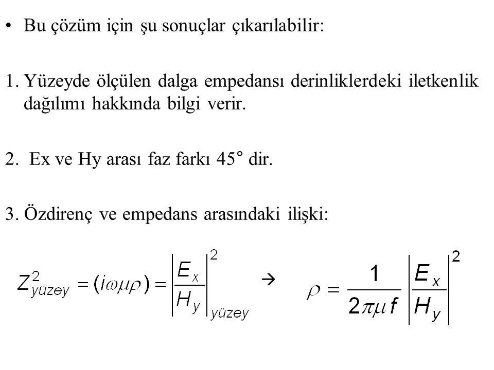 Bu çözüm için şu sonuçlar çıkarılabilir: 1.Yüzeyde ölçülen dalga empedansı derinliklerdeki iletkenlik dağılımı hakkında bilgi verir. 2. Ex ve Hy arası