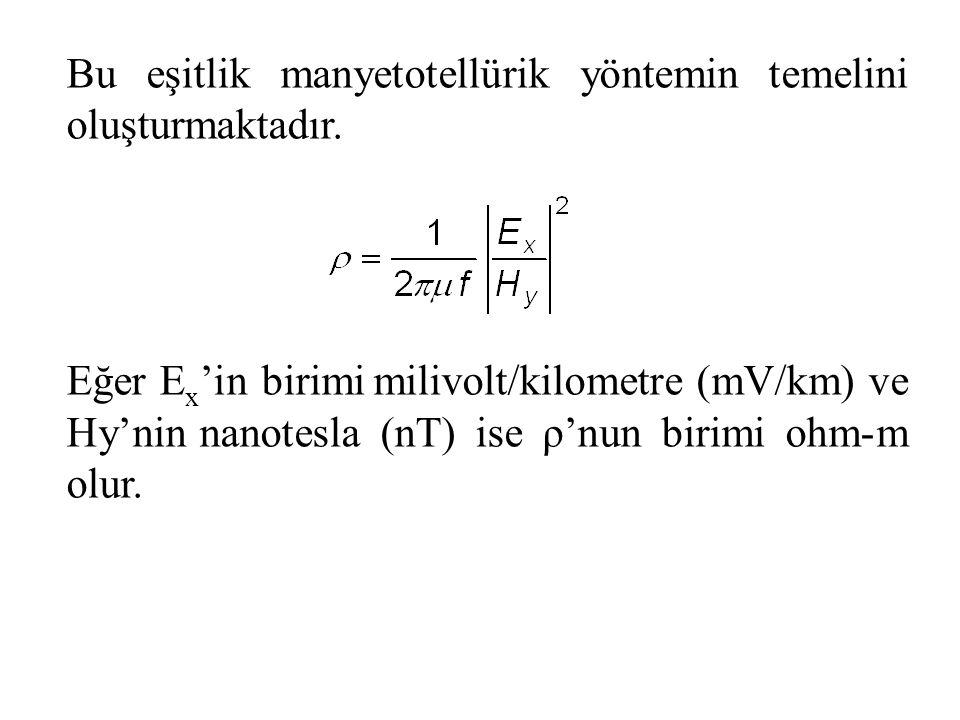 Bu eşitlik manyetotellürik yöntemin temelini oluşturmaktadır. Eğer E x 'in birimi milivolt/kilometre (mV/km) ve Hy'nin nanotesla (nT) ise ρ'nun birimi