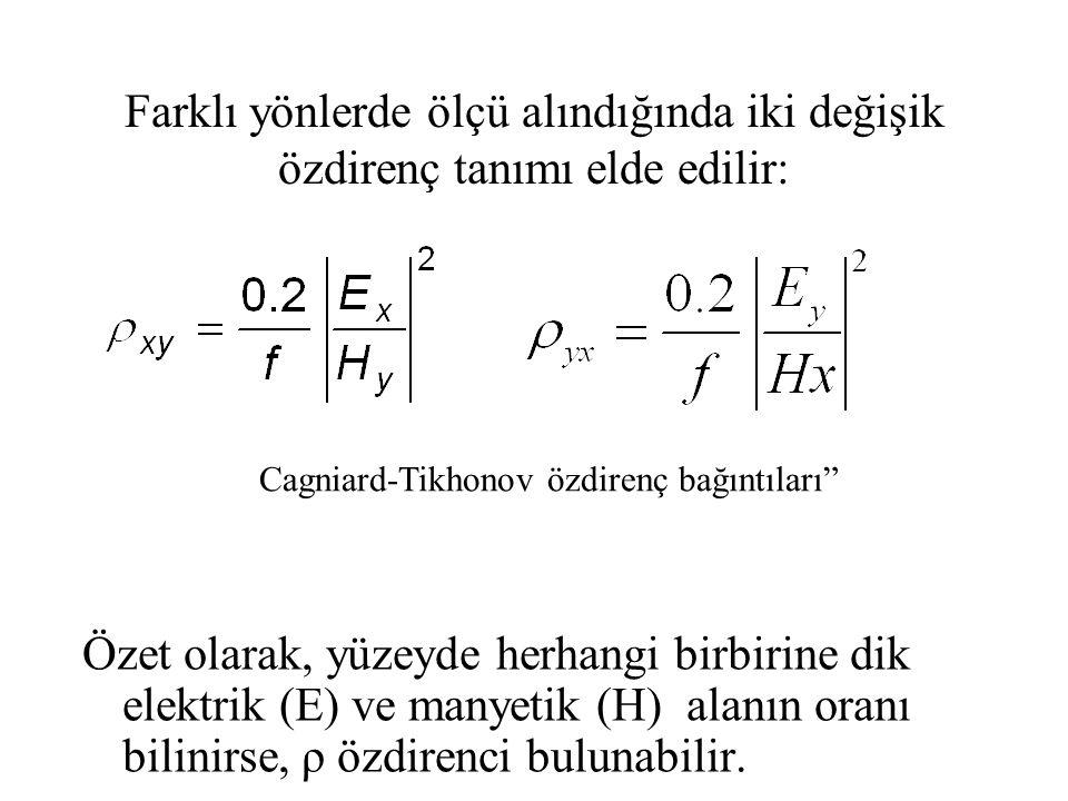 Farklı yönlerde ölçü alındığında iki değişik özdirenç tanımı elde edilir: Özet olarak, yüzeyde herhangi birbirine dik elektrik (E) ve manyetik (H) alanın oranı bilinirse, ρ özdirenci bulunabilir.