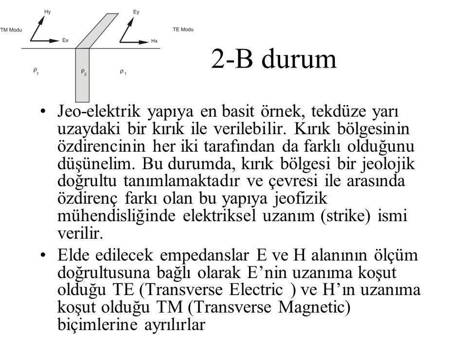 2-B durum Jeo-elektrik yapıya en basit örnek, tekdüze yarı uzaydaki bir kırık ile verilebilir. Kırık bölgesinin özdirencinin her iki tarafından da far