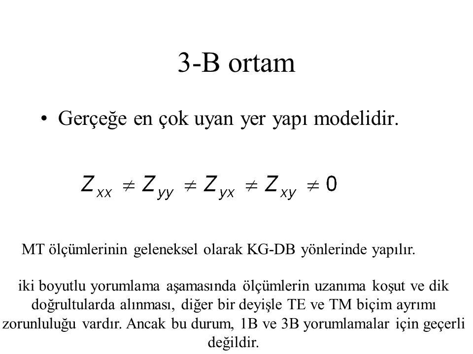 3-B ortam Gerçeğe en çok uyan yer yapı modelidir. MT ölçümlerinin geleneksel olarak KG-DB yönlerinde yapılır. iki boyutlu yorumlama aşamasında ölçümle