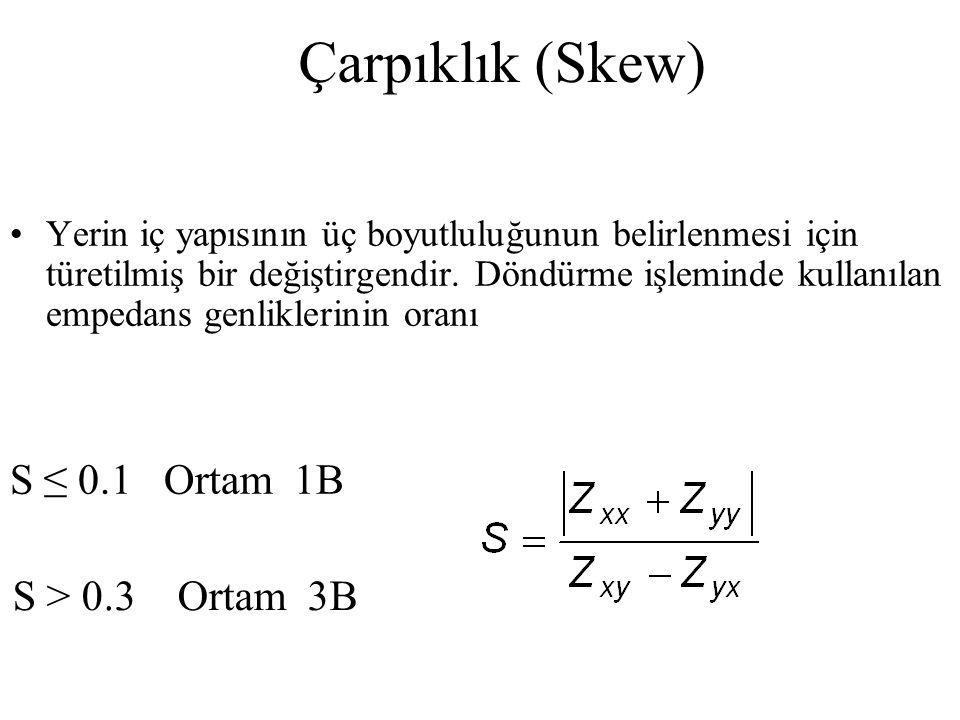 Çarpıklık (Skew) Yerin iç yapısının üç boyutluluğunun belirlenmesi için türetilmiş bir değiştirgendir. Döndürme işleminde kullanılan empedans genlikle