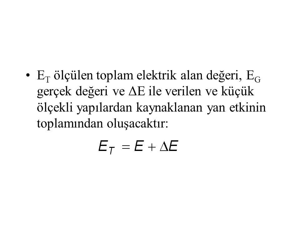 E T ölçülen toplam elektrik alan değeri, E G gerçek değeri ve ΔE ile verilen ve küçük ölçekli yapılardan kaynaklanan yan etkinin toplamından oluşacakt