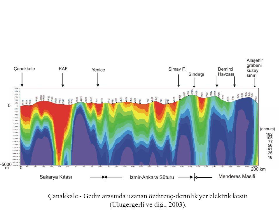 Çanakkale - Gediz arasında uzanan özdirenç-derinlik yer elektrik kesiti (Ulugergerli ve diğ., 2003).