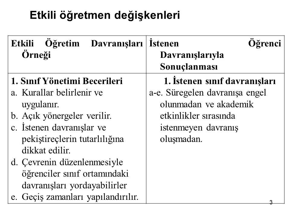 3 Etkili öğretmen değişkenleri Etkili Öğretim Davranışları Örneği İstenen Öğrenci Davranışlarıyla Sonuçlanması 1. Sınıf Yönetimi Becerileri a.Kurallar