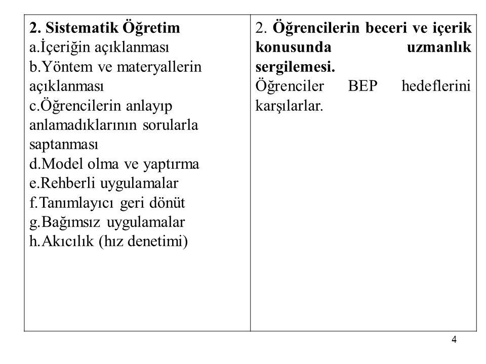 4 2. Sistematik Öğretim a.İçeriğin açıklanması b.Yöntem ve materyallerin açıklanması c.Öğrencilerin anlayıp anlamadıklarının sorularla saptanması d.Mo