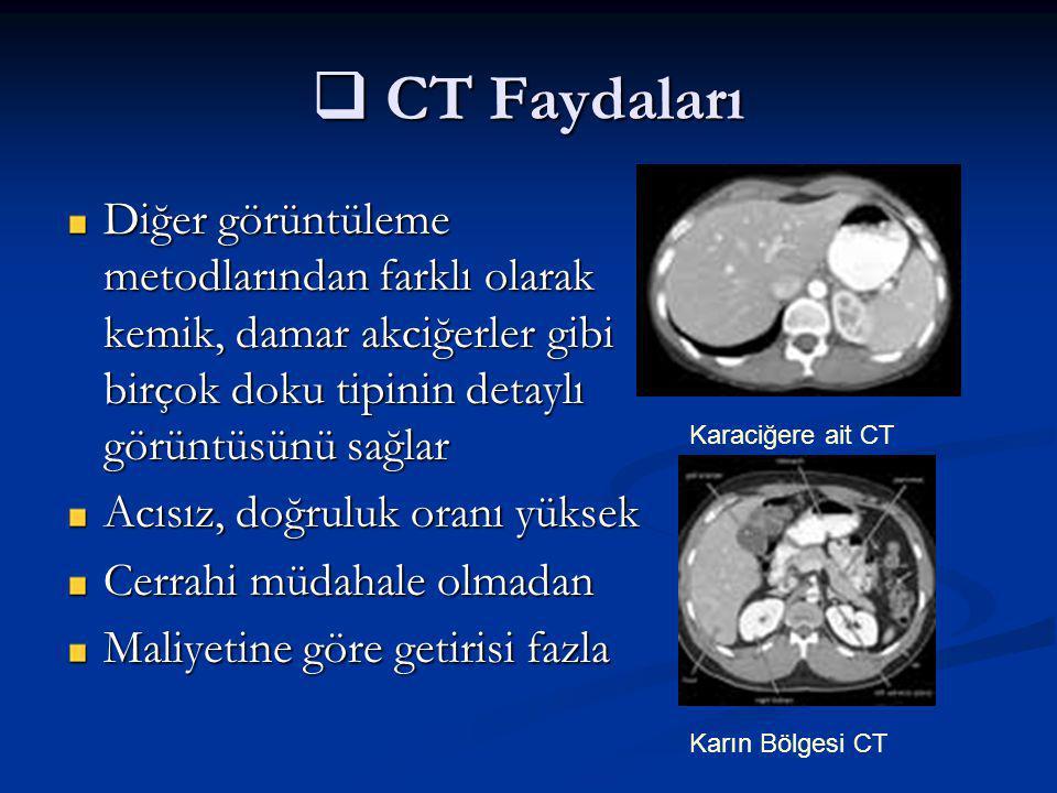  CT Faydaları Diğer görüntüleme metodlarından farklı olarak kemik, damar akciğerler gibi birçok doku tipinin detaylı görüntüsünü sağlar Acısız, doğru