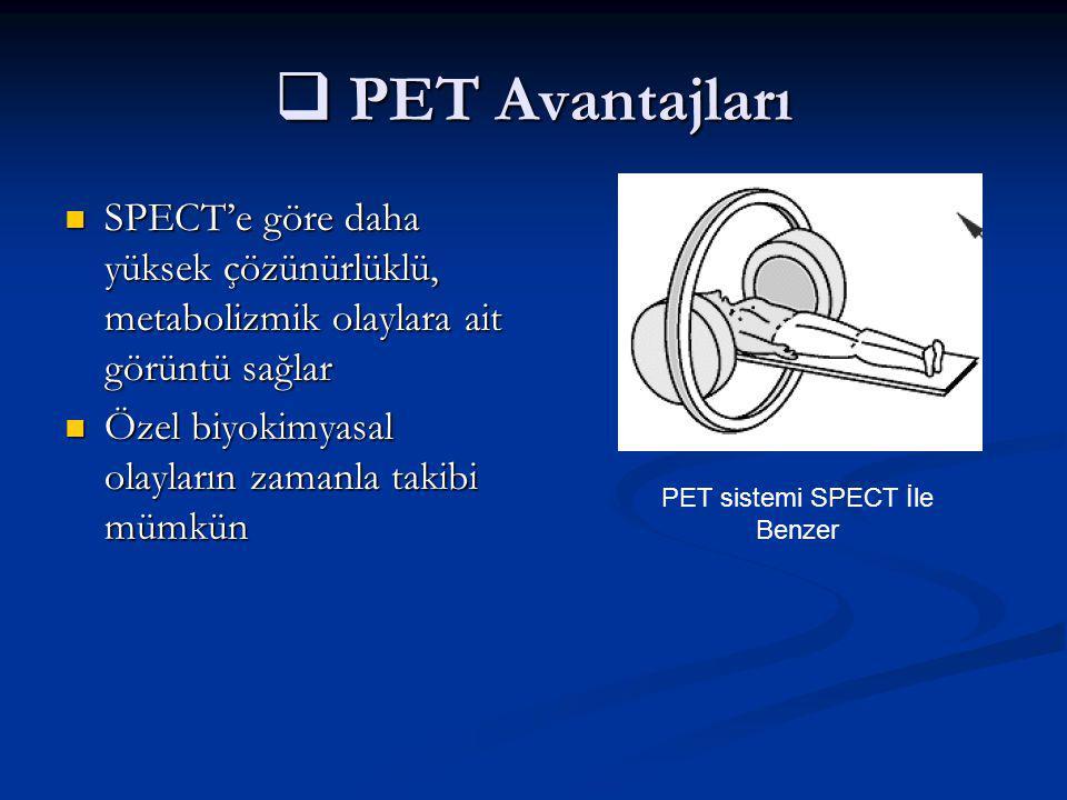  PET Avantajları SPECT'e göre daha yüksek çözünürlüklü, metabolizmik olaylara ait görüntü sağlar SPECT'e göre daha yüksek çözünürlüklü, metabolizmik