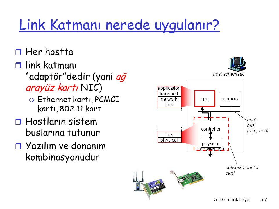 """5: DataLink Layer5-7 Link Katmanı nerede uygulanır? r Her hostta r link katmanı """"adaptör""""dedir (yani ağ arayüz kartı NIC) m Ethernet kartı, PCMCI kart"""