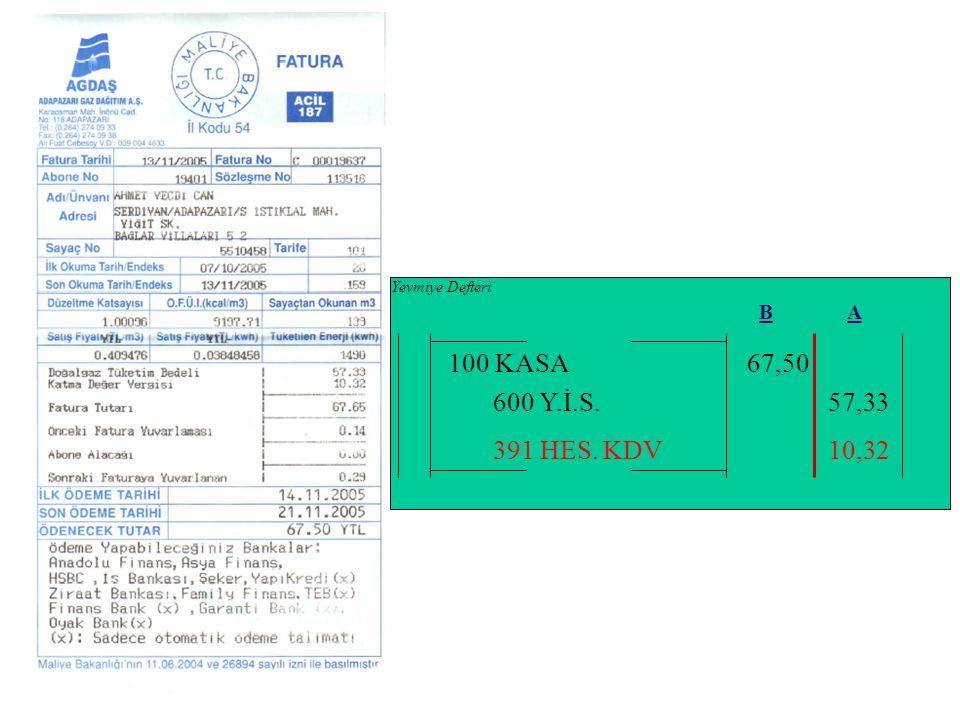 BA 600 Y.İ.S. 57,33 391 HES. KDV 10,32 100 KASA 67,50 Yevmiye Defteri