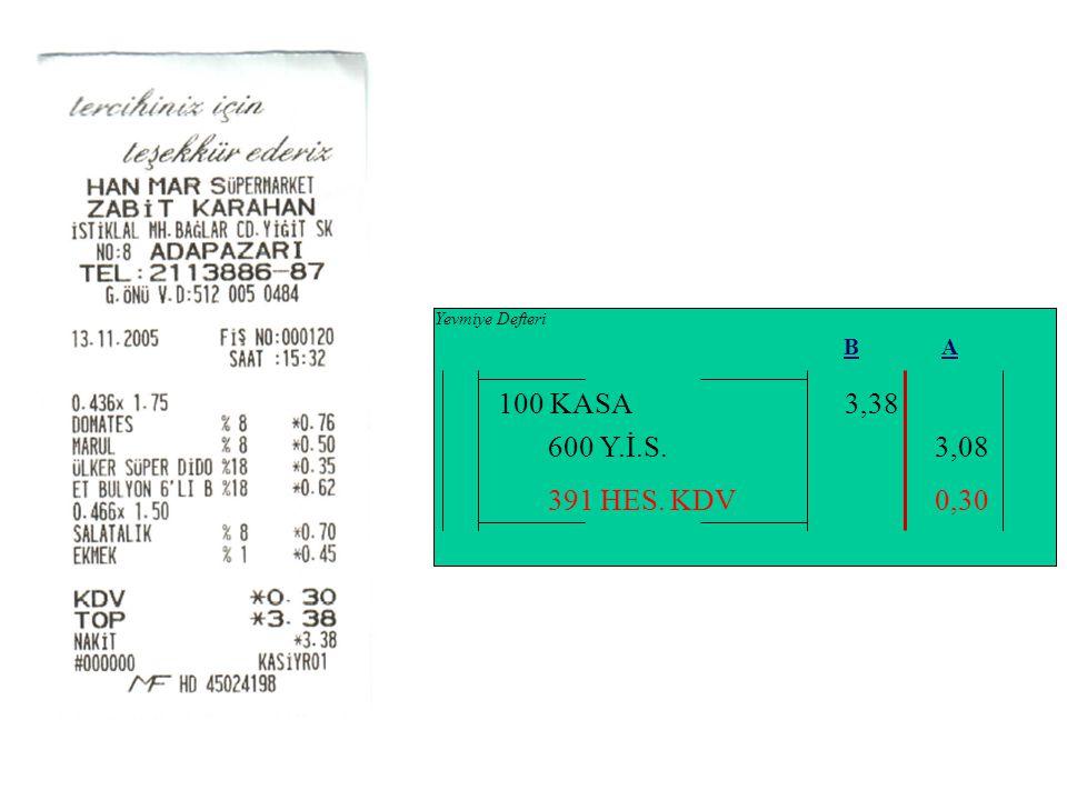 BA 600 Y.İ.S. 3,08 391 HES. KDV 0,30 100 KASA 3,38 Yevmiye Defteri