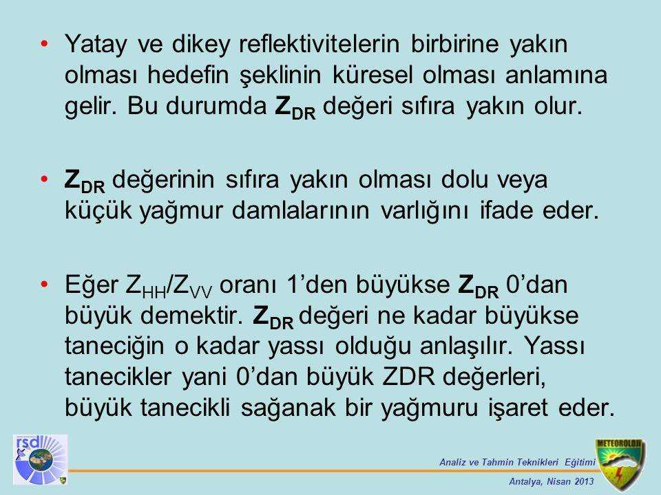 Analiz ve Tahmin Teknikleri Eğitimi Antalya, Nisan 2013 Yatay ve dikey reflektivitelerin birbirine yakın olması hedefin şeklinin küresel olması anlamı
