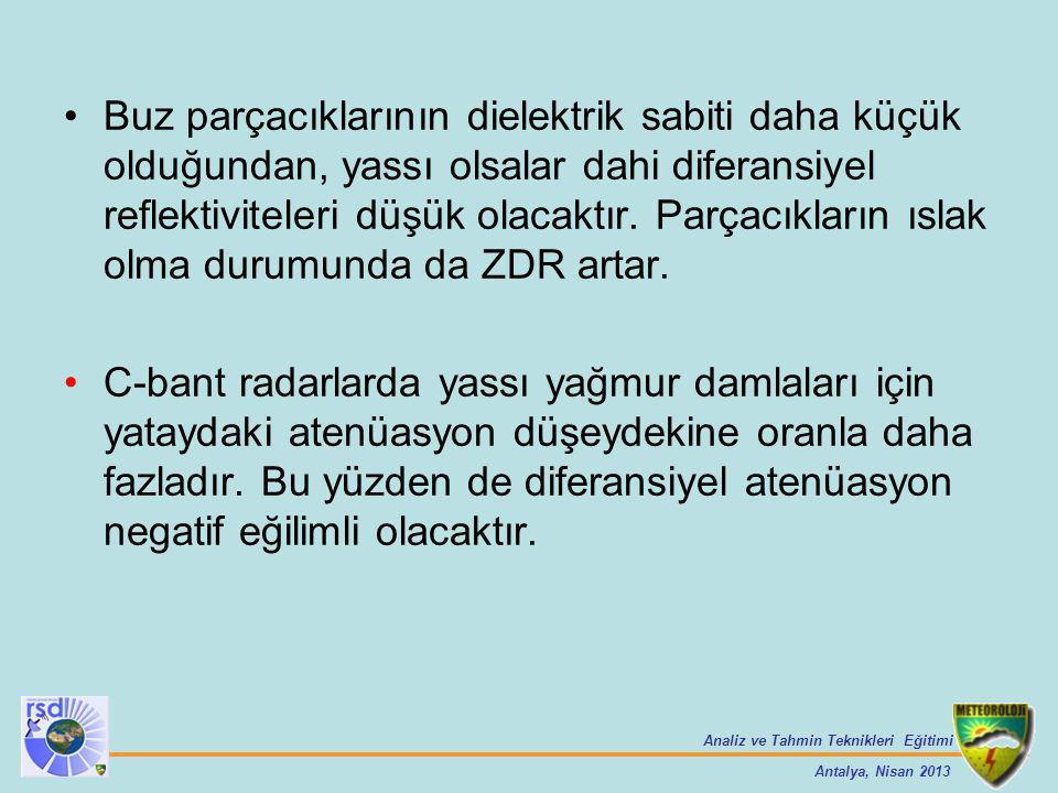 Analiz ve Tahmin Teknikleri Eğitimi Antalya, Nisan 2013 Buz parçacıklarının dielektrik sabiti daha küçük olduğundan, yassı olsalar dahi diferansiyel r