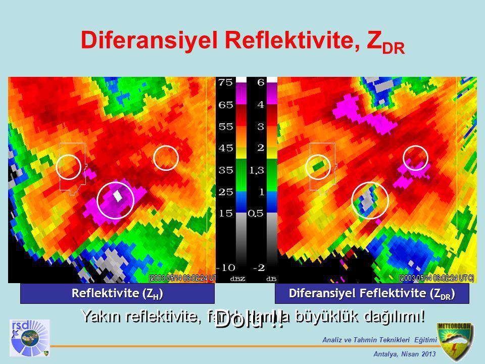 Analiz ve Tahmin Teknikleri Eğitimi Antalya, Nisan 2013 Diferansiyel Feflektivite (Z DR ) Reflektivite (Z H ) Yakın reflektivite, farklı damla büyüklü