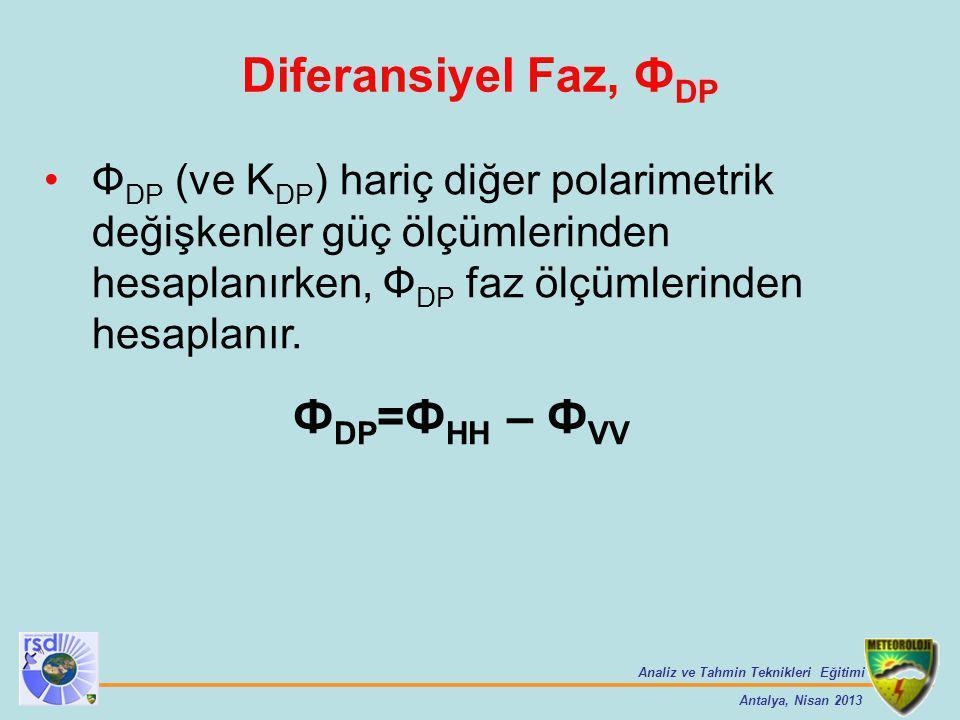 Analiz ve Tahmin Teknikleri Eğitimi Antalya, Nisan 2013 Ф DP (ve K DP ) hariç diğer polarimetrik değişkenler güç ölçümlerinden hesaplanırken, Ф DP faz