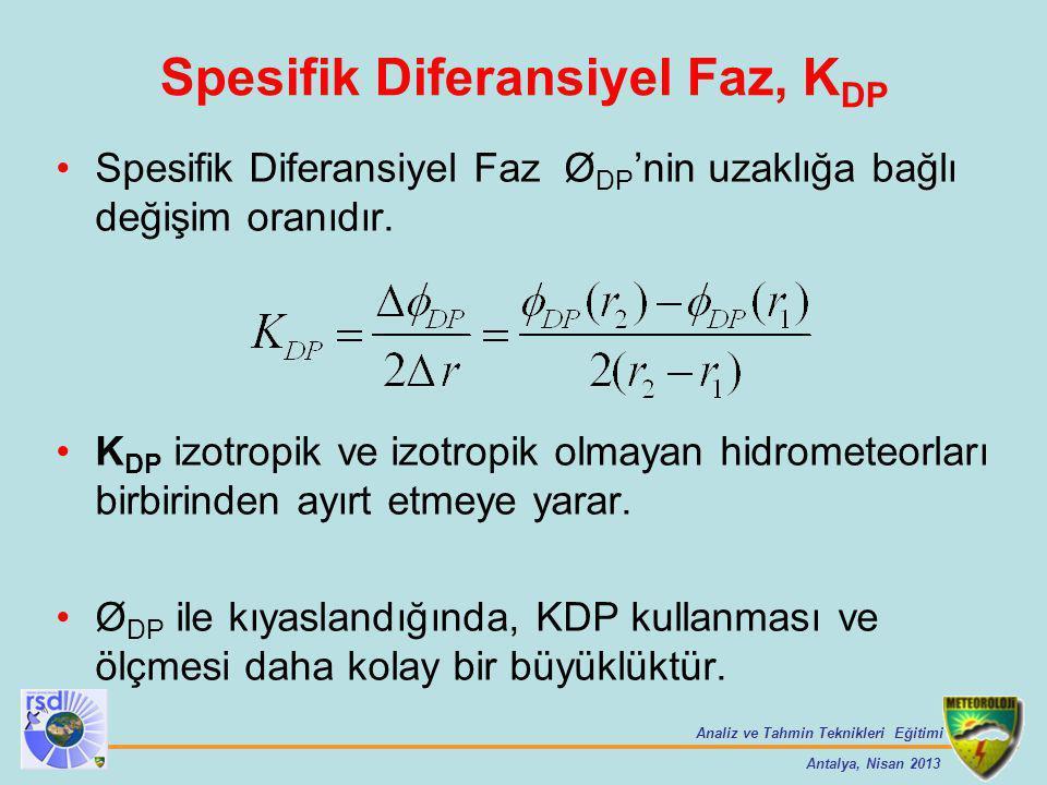 Analiz ve Tahmin Teknikleri Eğitimi Antalya, Nisan 2013 Spesifik Diferansiyel Faz, K DP Spesifik Diferansiyel Faz Ø DP 'nin uzaklığa bağlı değişim ora