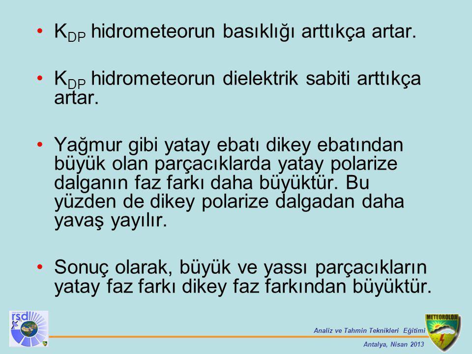Analiz ve Tahmin Teknikleri Eğitimi Antalya, Nisan 2013 K DP hidrometeorun basıklığı arttıkça artar. K DP hidrometeorun dielektrik sabiti arttıkça art