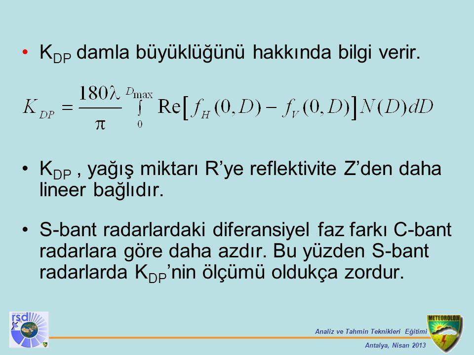 Analiz ve Tahmin Teknikleri Eğitimi Antalya, Nisan 2013 K DP damla büyüklüğünü hakkında bilgi verir. K DP, yağış miktarı R'ye reflektivite Z'den daha