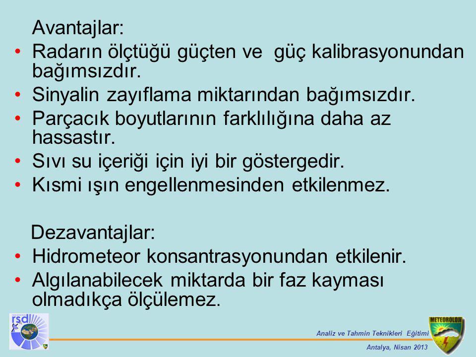 Analiz ve Tahmin Teknikleri Eğitimi Antalya, Nisan 2013 Avantajlar: Radarın ölçtüğü güçten ve güç kalibrasyonundan bağımsızdır. Sinyalin zayıflama mik