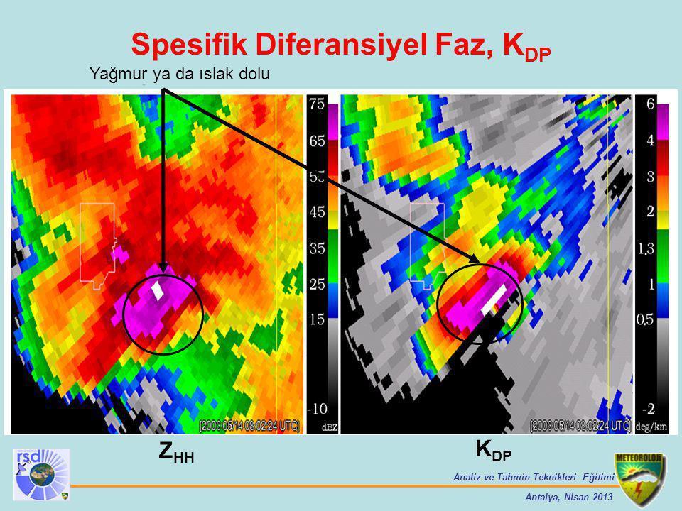 Analiz ve Tahmin Teknikleri Eğitimi Antalya, Nisan 2013 Spesifik Diferansiyel Faz, K DP Z HH K DP Yağmur ya da ıslak dolu