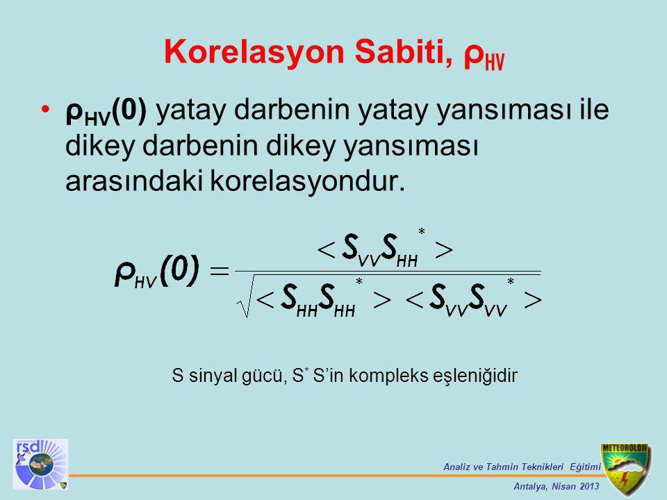 Analiz ve Tahmin Teknikleri Eğitimi Antalya, Nisan 2013 Korelasyon Sabiti, ρ HV ρ HV (0) yatay darbenin yatay yansıması ile dikey darbenin dikey yansı