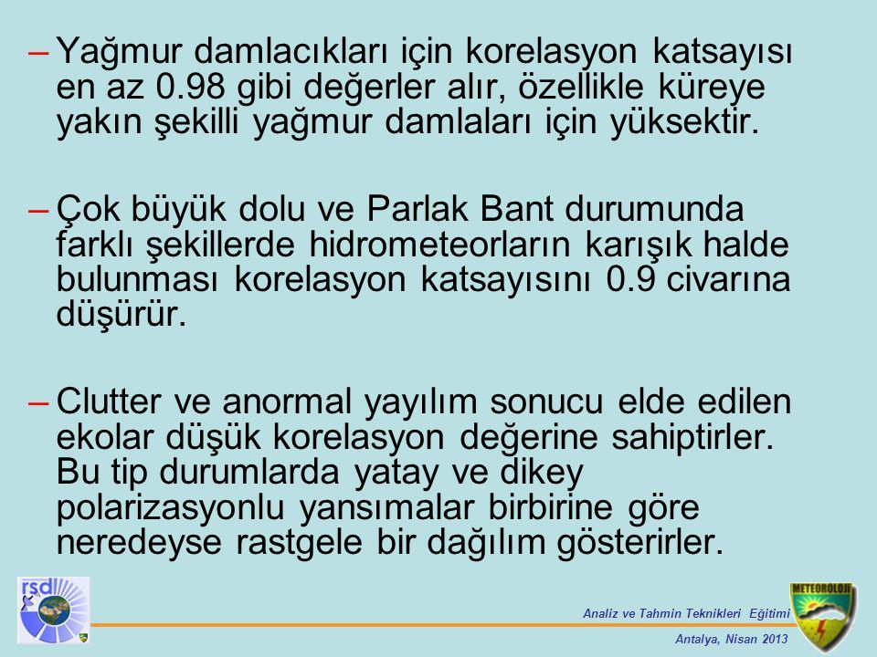 Analiz ve Tahmin Teknikleri Eğitimi Antalya, Nisan 2013 –Yağmur damlacıkları için korelasyon katsayısı en az 0.98 gibi değerler alır, özellikle küreye