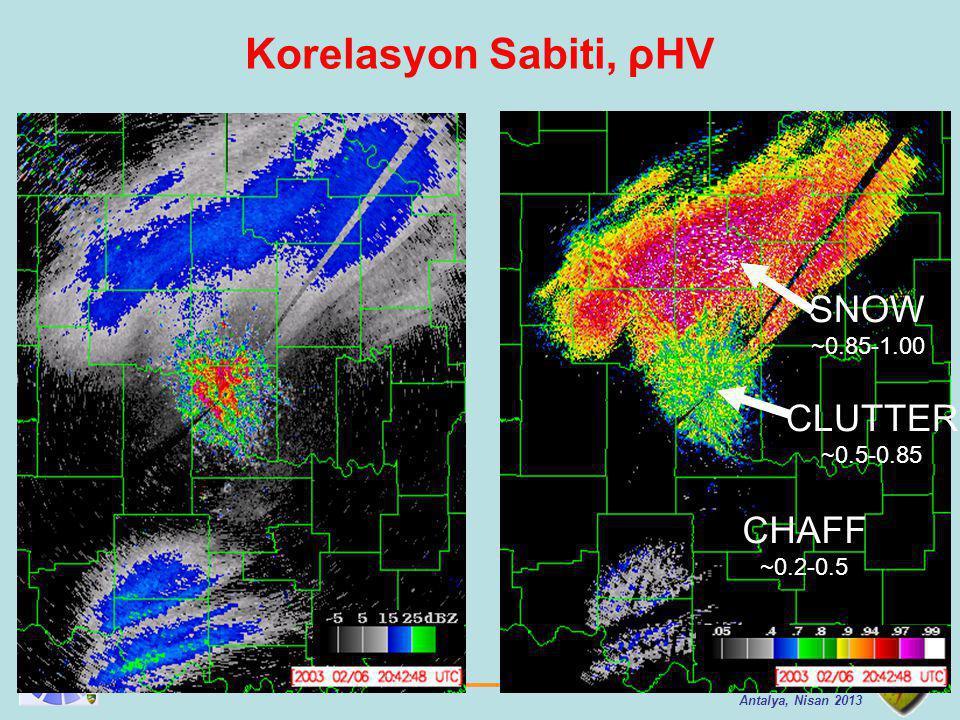 Analiz ve Tahmin Teknikleri Eğitimi Antalya, Nisan 2013 28 SNOW ~0.85-1.00 CLUTTER ~0.5-0.85 CHAFF ~0.2-0.5 Korelasyon Sabiti, ρHV