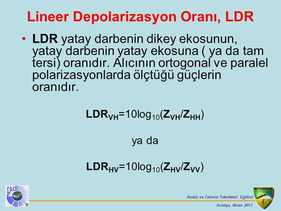 Analiz ve Tahmin Teknikleri Eğitimi Antalya, Nisan 2013 Lineer Depolarizasyon Oranı, LDR LDR yatay darbenin dikey ekosunun, yatay darbenin yatay ekosu
