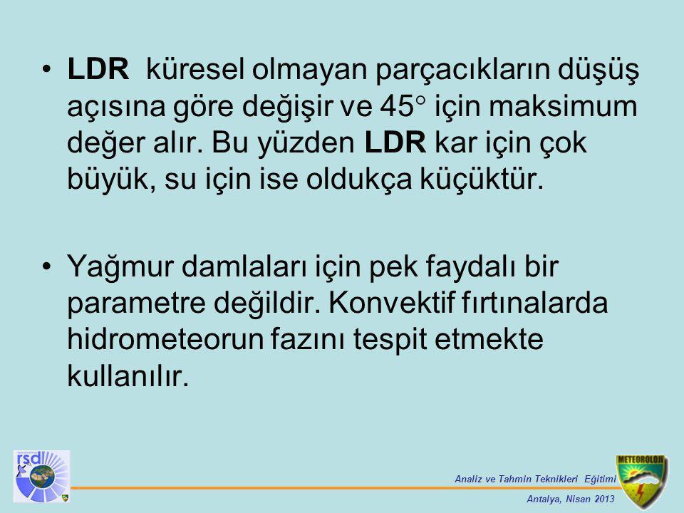 Analiz ve Tahmin Teknikleri Eğitimi Antalya, Nisan 2013 LDR küresel olmayan parçacıkların düşüş açısına göre değişir ve 45  için maksimum değer alır.