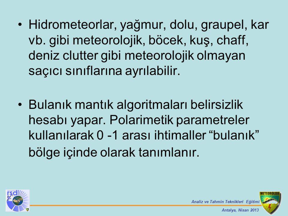 Analiz ve Tahmin Teknikleri Eğitimi Antalya, Nisan 2013 Hidrometeorlar, yağmur, dolu, graupel, kar vb. gibi meteorolojik, böcek, kuş, chaff, deniz clu