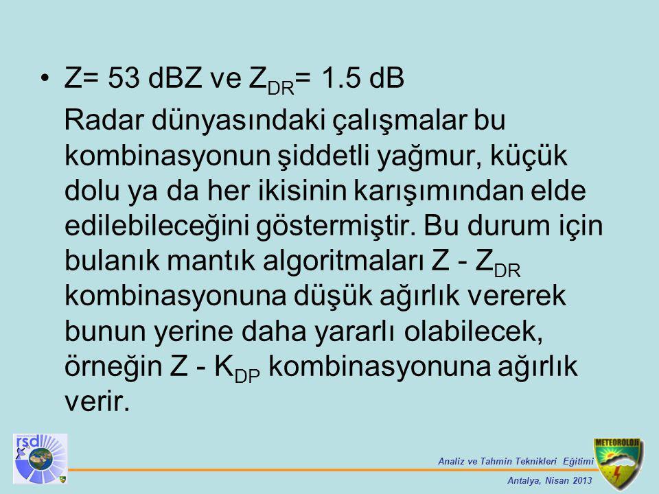 Analiz ve Tahmin Teknikleri Eğitimi Antalya, Nisan 2013 Z= 53 dBZ ve Z DR = 1.5 dB Radar dünyasındaki çalışmalar bu kombinasyonun şiddetli yağmur, küç