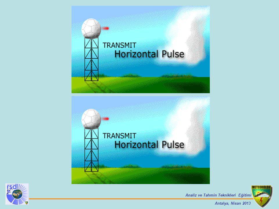 Analiz ve Tahmin Teknikleri Eğitimi Antalya, Nisan 2013 Hidrometeor Sınıflandırması