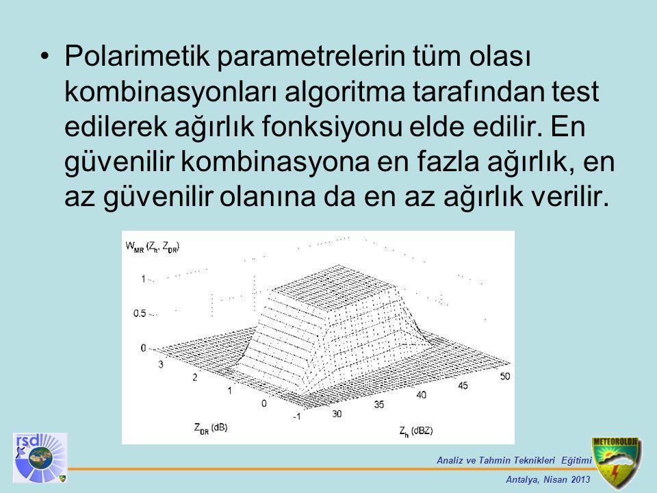 Analiz ve Tahmin Teknikleri Eğitimi Antalya, Nisan 2013 Polarimetik parametrelerin tüm olası kombinasyonları algoritma tarafından test edilerek ağırlı