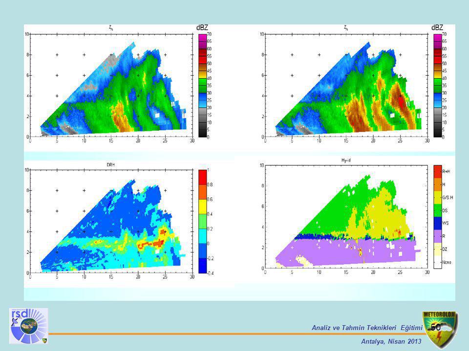 Analiz ve Tahmin Teknikleri Eğitimi Antalya, Nisan 2013 50
