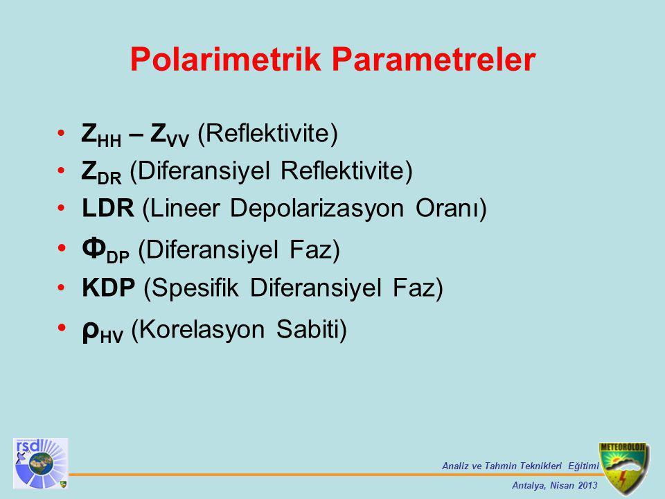 Analiz ve Tahmin Teknikleri Eğitimi Antalya, Nisan 2013 Polarimetrik Parametreler Z HH – Z VV (Reflektivite) Z DR (Diferansiyel Reflektivite) LDR (Lin
