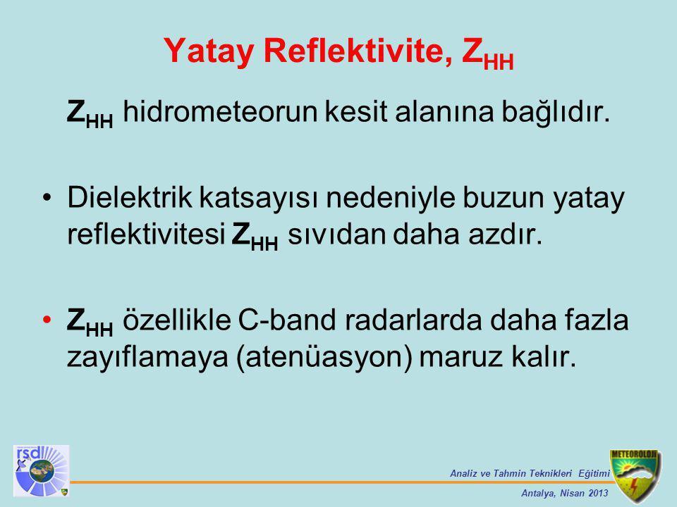 Analiz ve Tahmin Teknikleri Eğitimi Antalya, Nisan 2013 Yatay Reflektivite, Z HH Z HH hidrometeorun kesit alanına bağlıdır. Dielektrik katsayısı neden