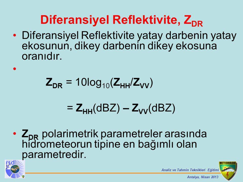 Analiz ve Tahmin Teknikleri Eğitimi Antalya, Nisan 2013 Diferansiyel Reflektivite, Z DR Diferansiyel Reflektivite yatay darbenin yatay ekosunun, dikey