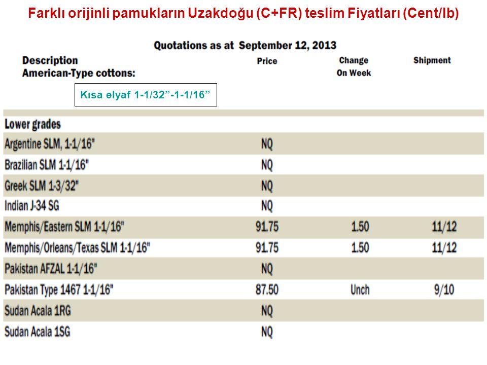 Farklı orijinli pamukların Uzakdoğu (C+FR) teslim Fiyatları (Cent/lb) Kısa elyaf 1-1/32 -1-1/16
