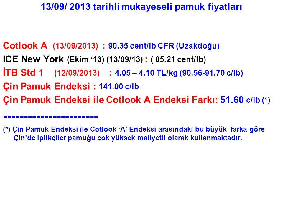 13/09/ 2013 tarihli mukayeseli pamuk fiyatları Cotlook A (13/09/2013) : 90.35 cent/lb CFR (Uzakdoğu) ICE New York (Ekim '13) (13/09/13) : ( 85.21 cent/lb) İTB Std 1 (12/09/2013) : 4.05 – 4.10 TL/kg (90.56-91.70 c/lb) Çin Pamuk Endeksi : 141.00 c/lb Çin Pamuk Endeksi ile Cotlook A Endeksi Farkı: 51.60 c/lb (*) ----------------------- (*) Çin Pamuk Endeksi ile Cotlook 'A' Endeksi arasındaki bu büyük farka göre Çin'de iplikçiler pamuğu çok yüksek maliyetli olarak kullanmaktadır.
