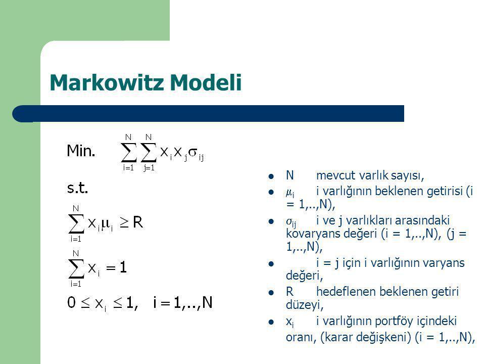 Markowitz Modeli N mevcut varlık sayısı,  i i varlığının beklenen getirisi (i = 1,..,N),  ij i ve j varlıkları arasındaki kovaryans değeri (i = 1,..,N), (j = 1,..,N), i = j için i varlığının varyans değeri, R hedeflenen beklenen getiri düzeyi, x i i varlığının portföy içindeki oranı, (karar değişkeni) (i = 1,..,N),