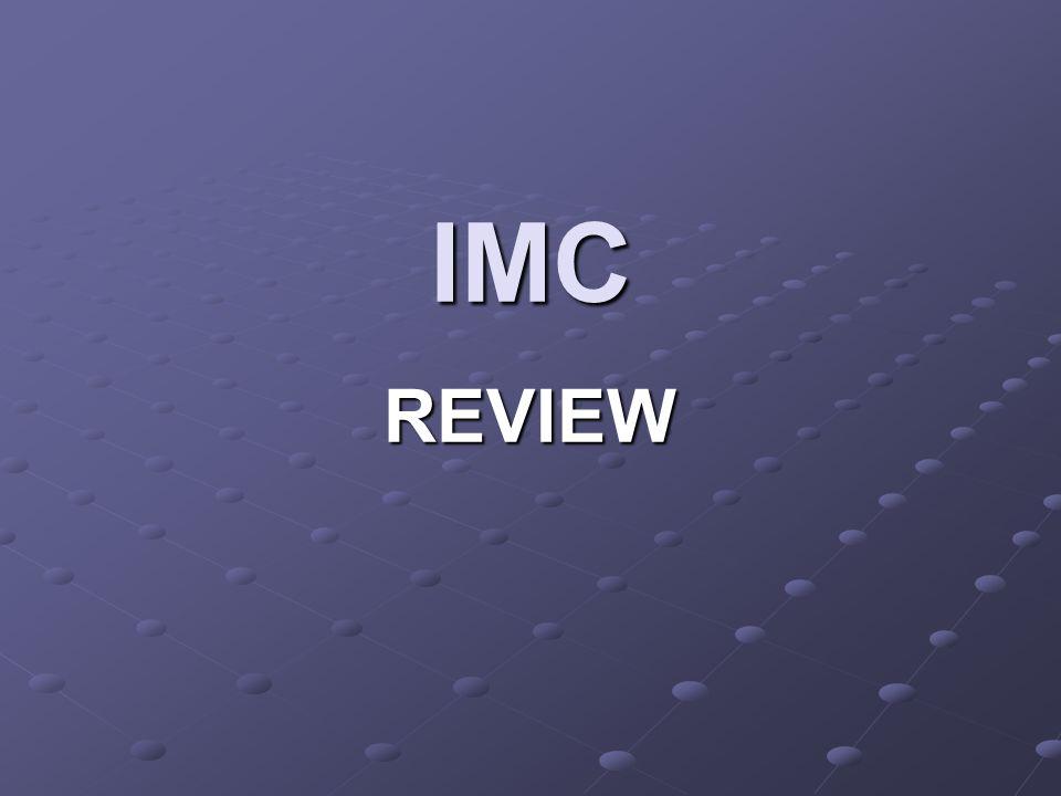 Concepts Communication Communication √ Marketing – 4Ps Marketing Communication  The old-fashioned promotion P Integrated Marketing Communication Focus of IMC Benefits of IMC IMC Mix Steps in IMC Campaigns IMC Planning Model