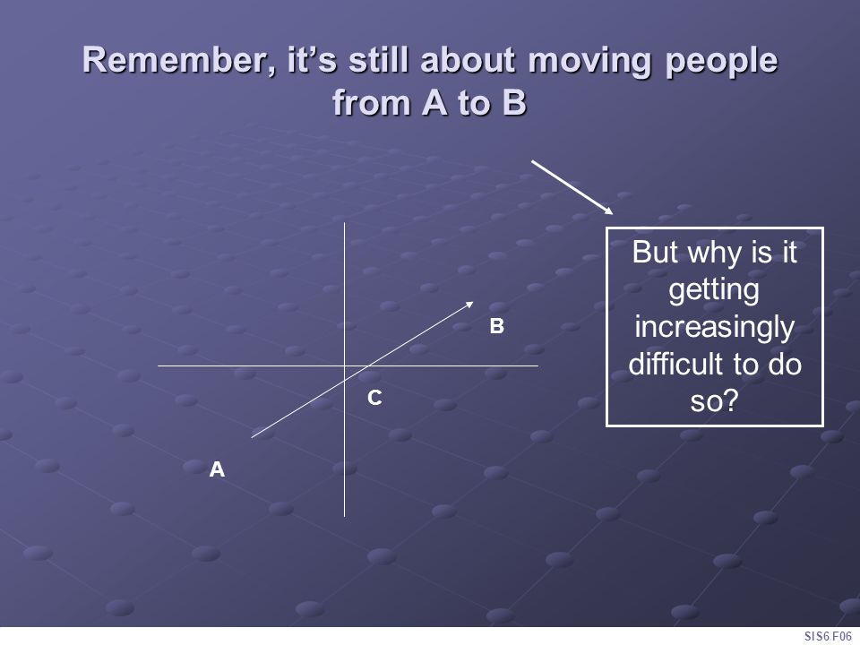 Remember, it's still about moving people from A to B A B C But why is it getting increasingly difficult to do so.