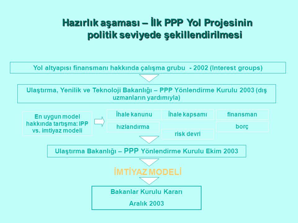 Hazırlık aşaması – İlk PPP Yol Projesinin politik seviyede şekillendirilmesi Yol altyapısı finansmanı hakkında çalışma grubu - 2002 (Interest groups) Ulaştırma, Yenilik ve Teknoloji Bakanlığı – PPP Yönlendirme Kurulu 2003 (dış uzmanların yardımıyla) En uygun model hakkında tartışma: IPP vs.